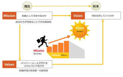 ミッションとビジョン.png