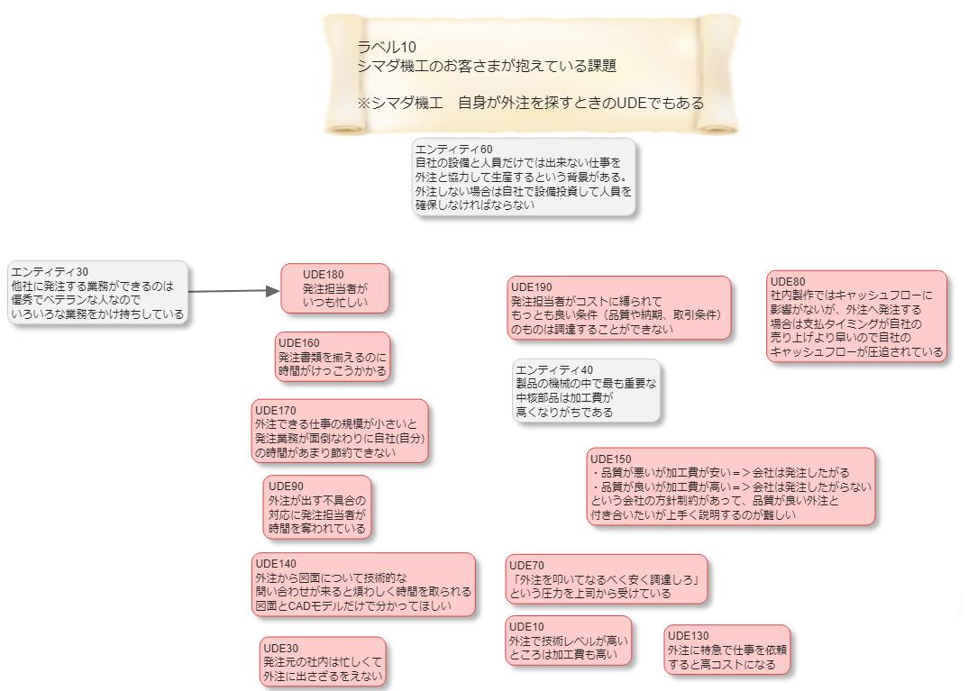 sekasuku_project272_2019-08-29-1536.png